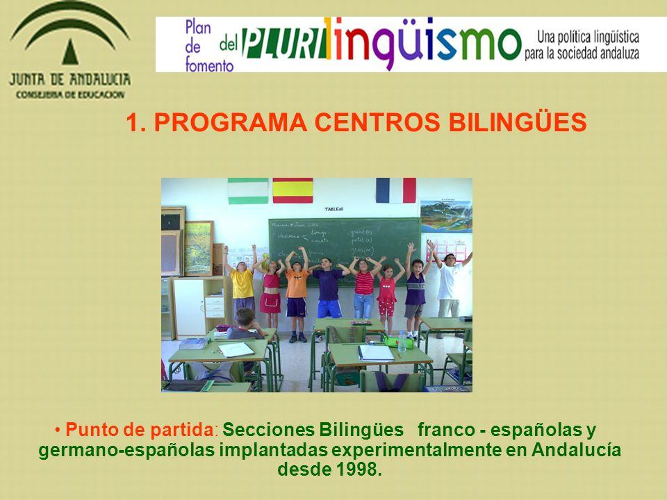 germano-españolas implantadas experimentalmente en Andalucía