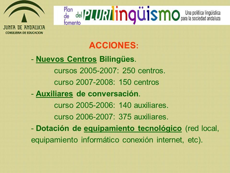 ACCIONES: Nuevos Centros Bilingües. cursos 2005-2007: 250 centros.
