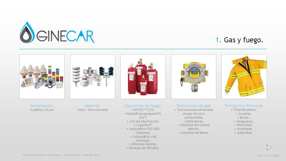 1. Gas y fuego. Señalización Alarmas Supesores de fuego