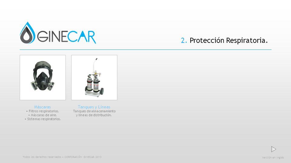 2. Protección Respiratoria.