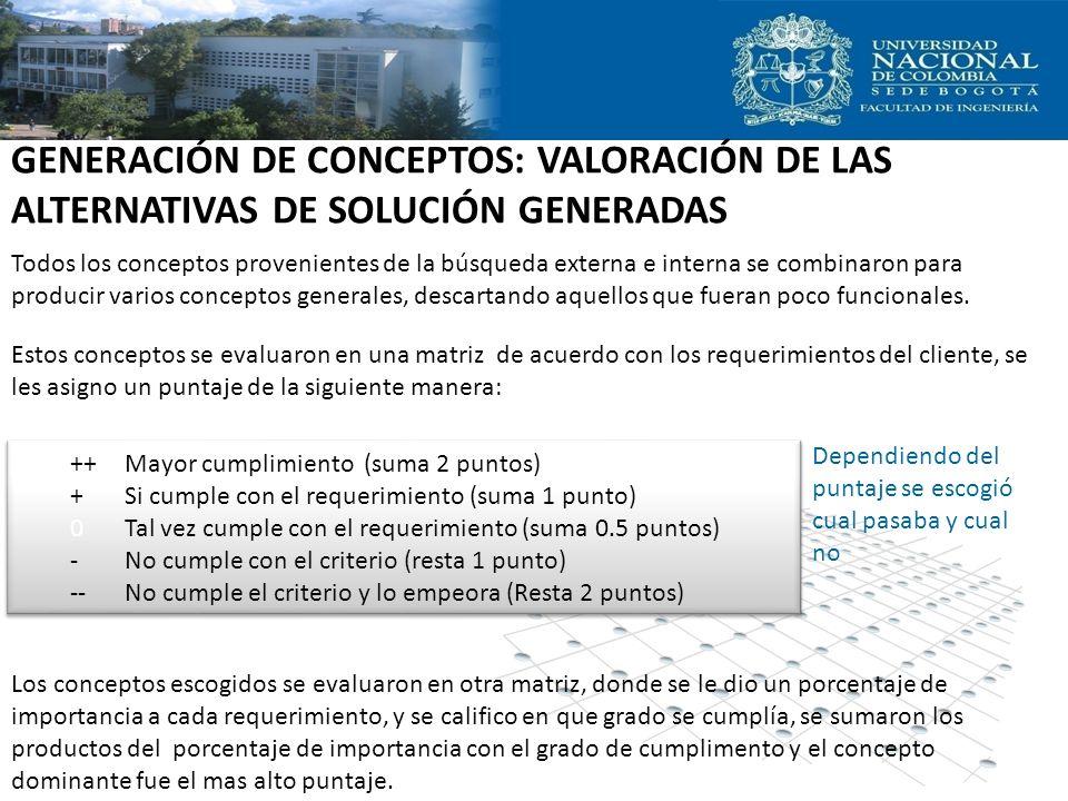 GENERACIÓN DE CONCEPTOS: VALORACIÓN DE LAS ALTERNATIVAS DE SOLUCIÓN GENERADAS