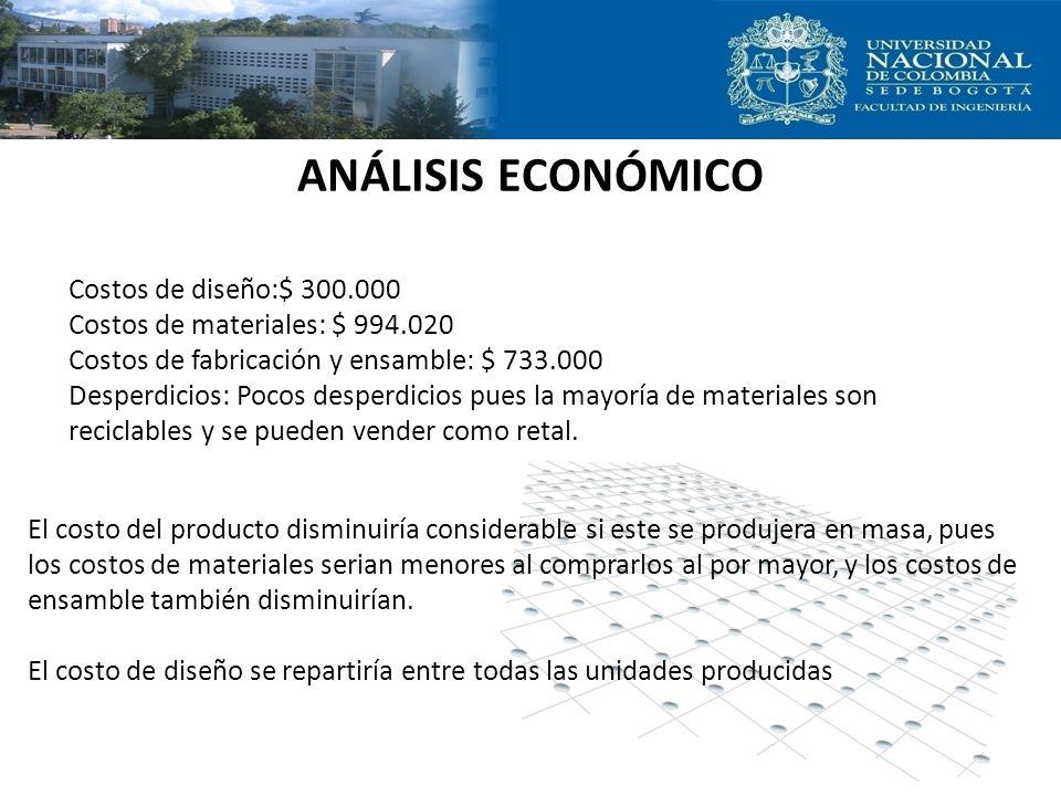 ANÁLISIS ECONÓMICO Costos de diseño:$ 300.000