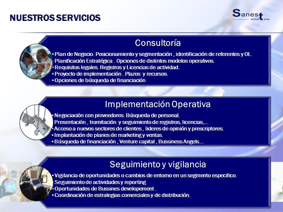 Implementación Operativa Seguimiento y vigilancia