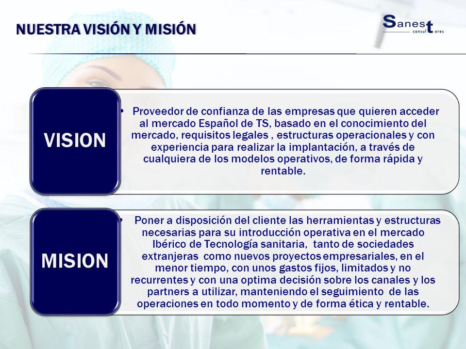 Nuestra Visión y misión