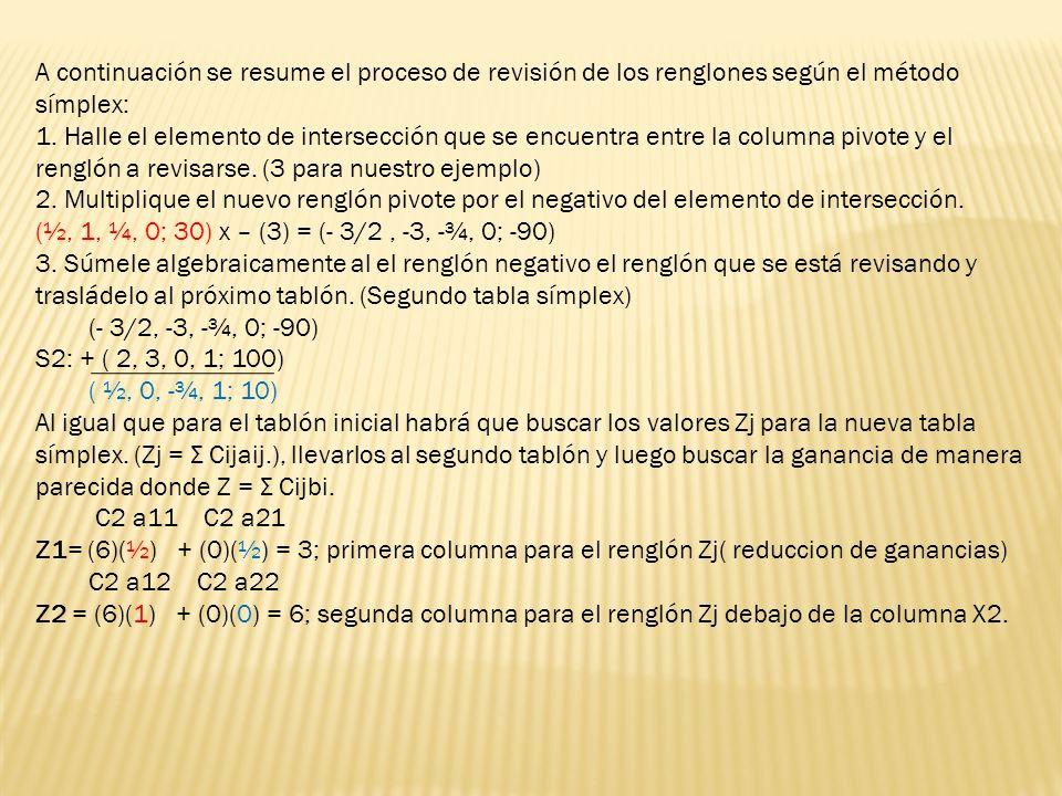 A continuación se resume el proceso de revisión de los renglones según el método símplex: