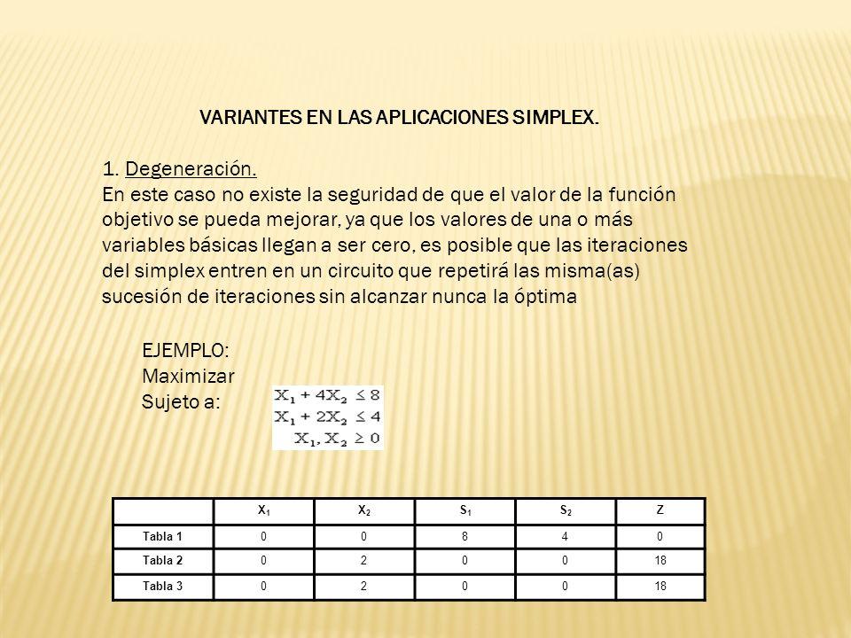 VARIANTES EN LAS APLICACIONES SIMPLEX.
