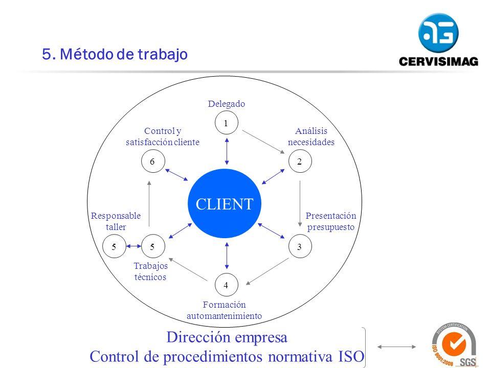 Control de procedimientos normativa ISO