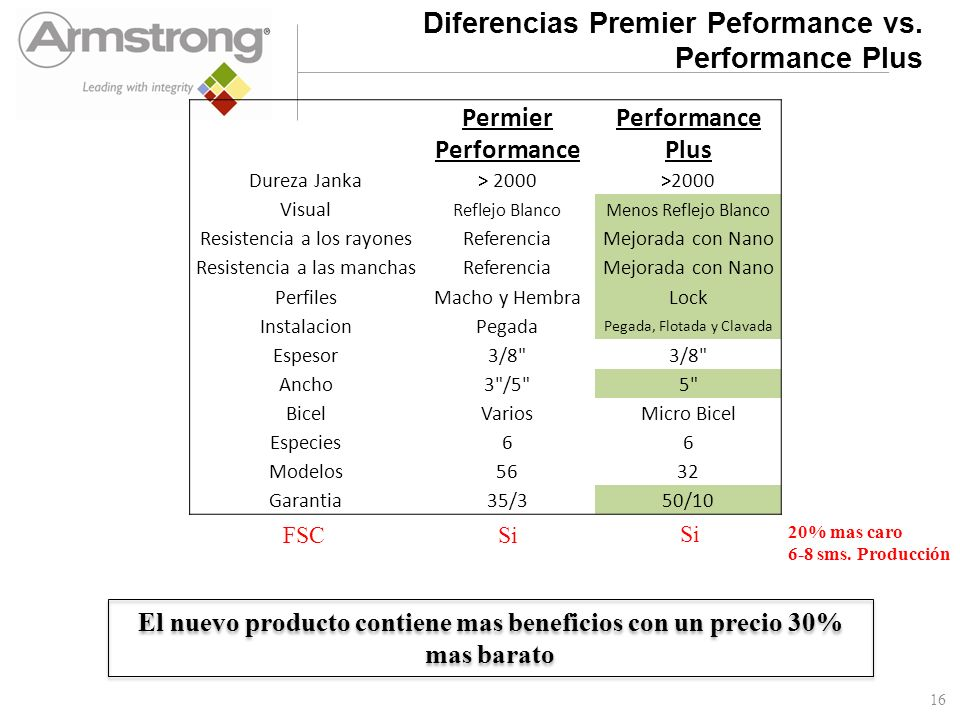 Performance Plus Hickory y Maple Colores