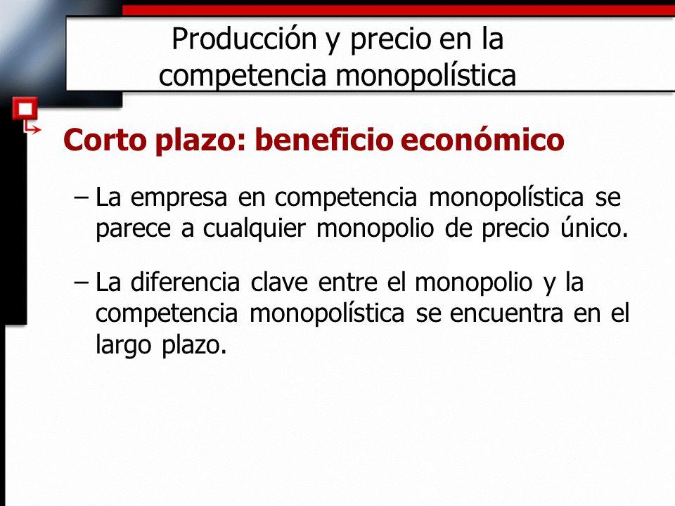 Producción y precio en la competencia monopolística