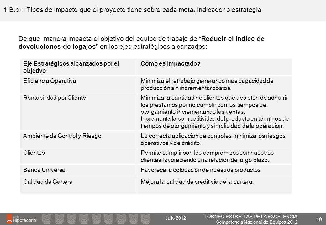 1.B.b – Tipos de Impacto que el proyecto tiene sobre cada meta, indicador o estrategia