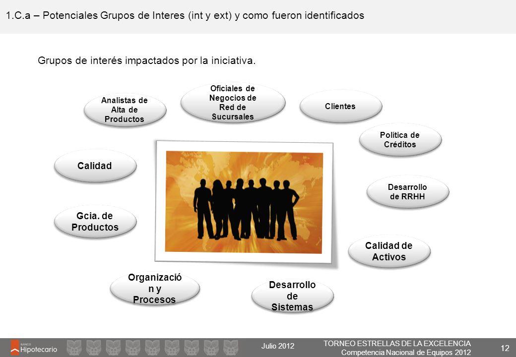 Grupos de interés impactados por la iniciativa.