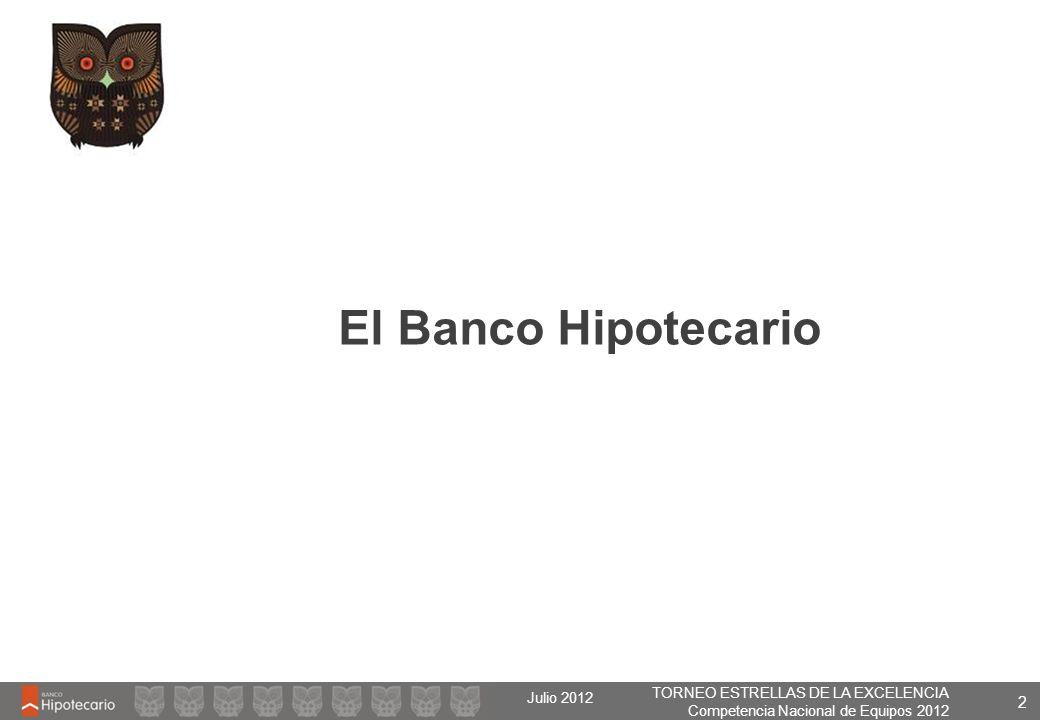 El Banco Hipotecario