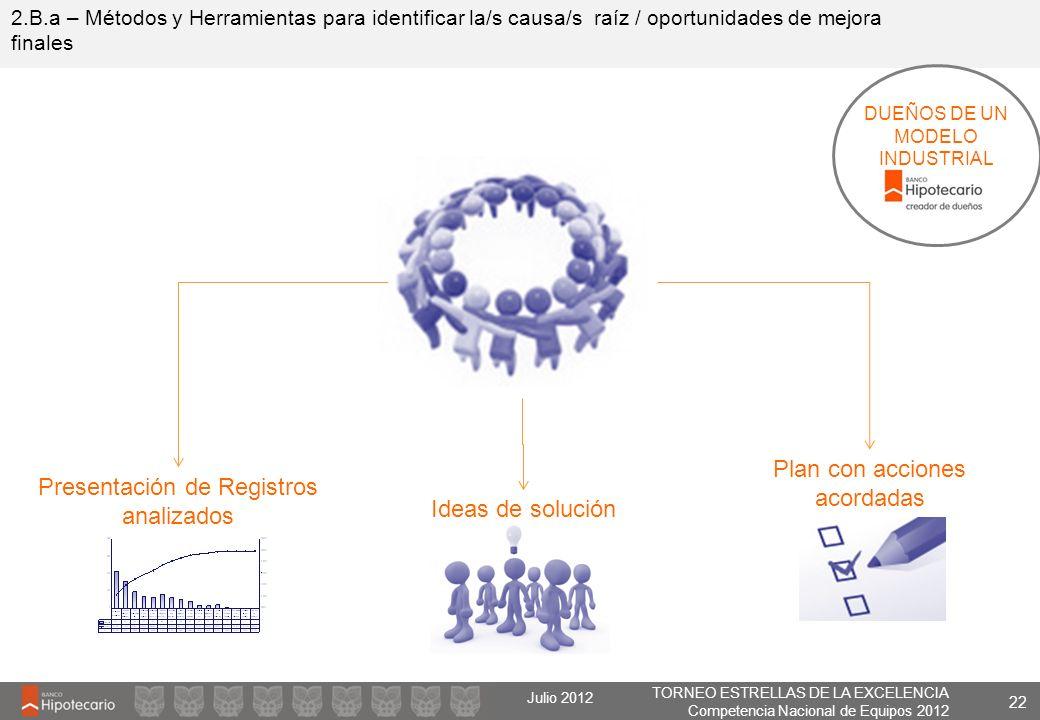 Plan con acciones acordadas Presentación de Registros analizados