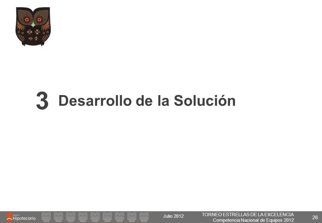 Desarrollo de la Solución