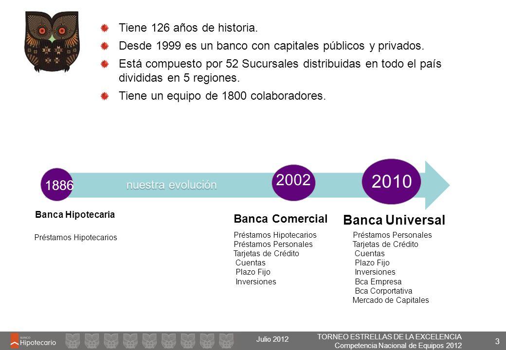 2010 2002 1886 Banca Universal Tiene 126 años de historia.