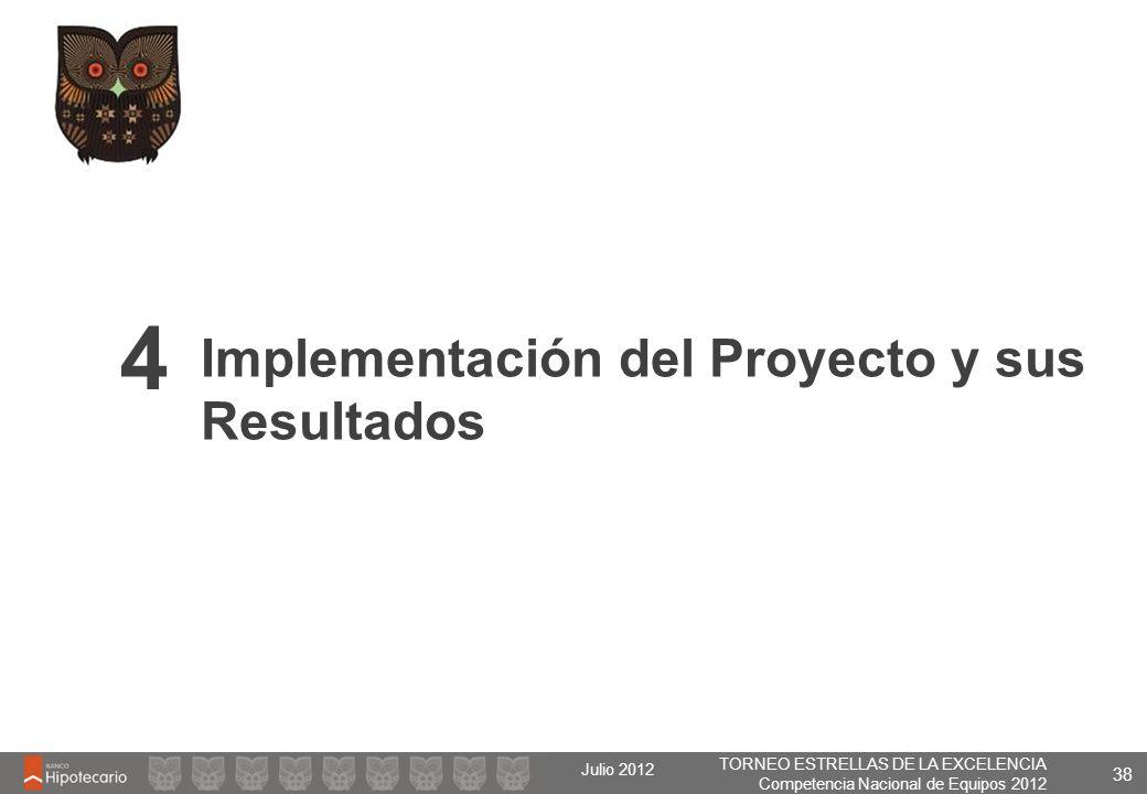 4 Implementación del Proyecto y sus Resultados