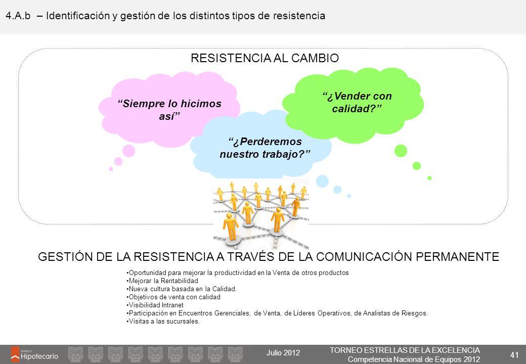 4.A.b – Identificación y gestión de los distintos tipos de resistencia