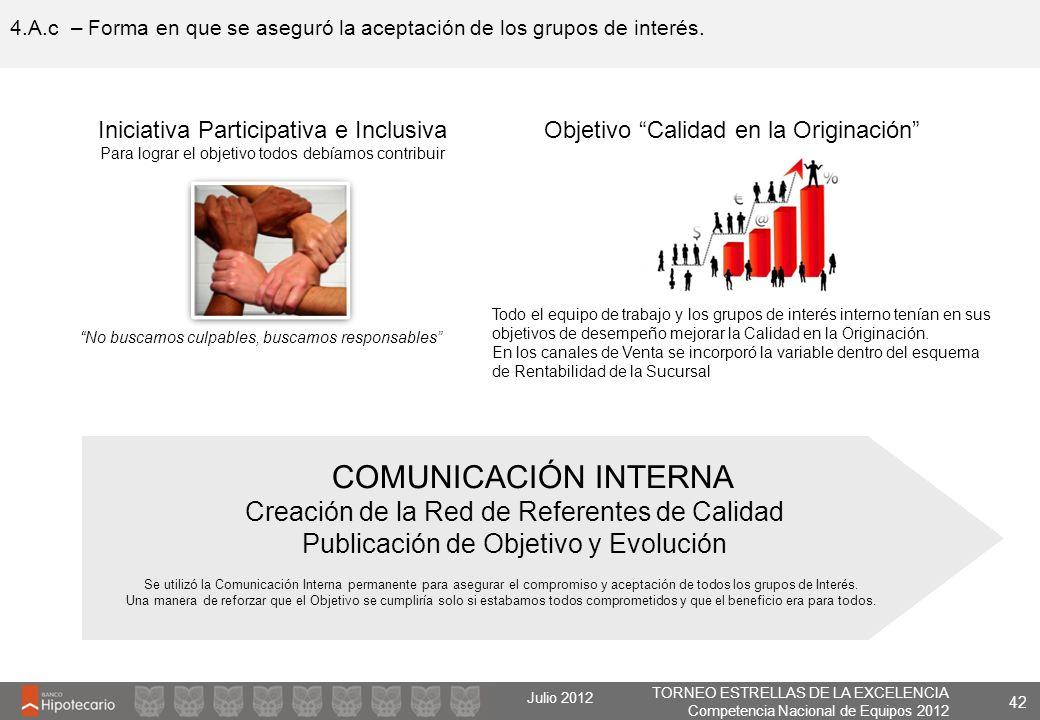 COMUNICACIÓN INTERNA Creación de la Red de Referentes de Calidad