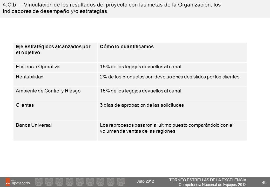 4.C.b – Vinculación de los resultados del proyecto con las metas de la Organización, los indicadores de desempeño y/o estrategias.