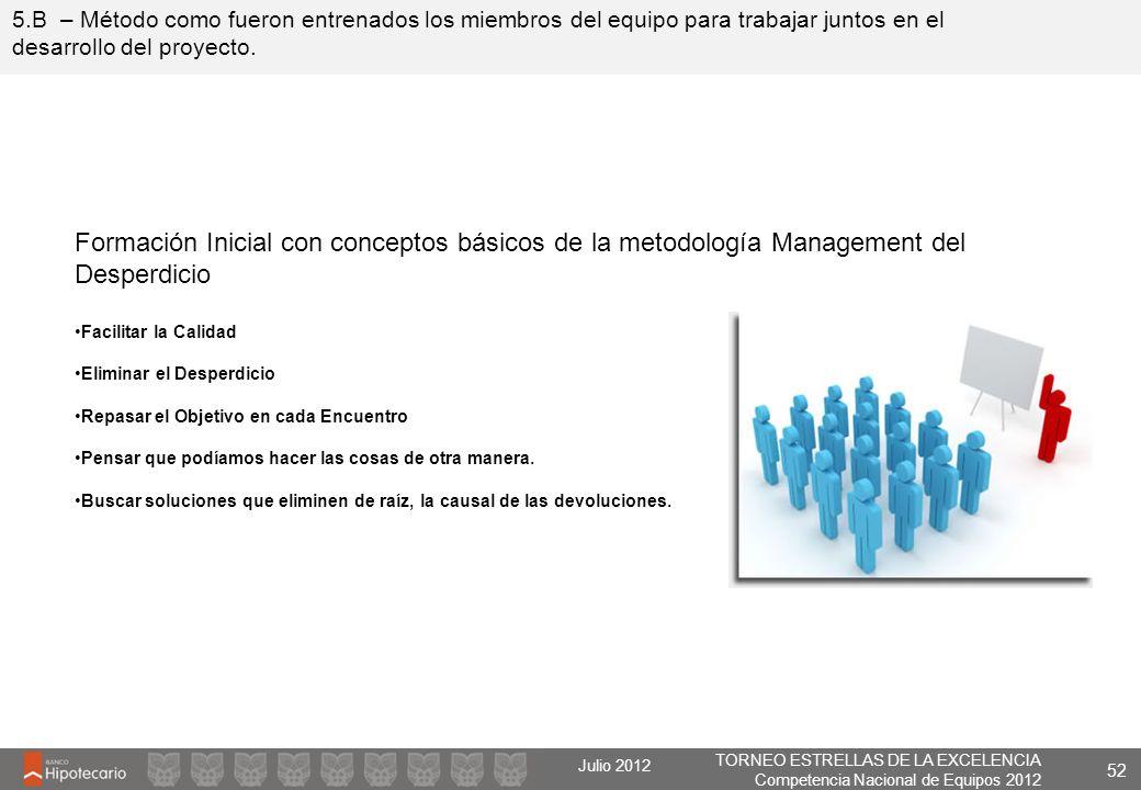 5.B – Método como fueron entrenados los miembros del equipo para trabajar juntos en el desarrollo del proyecto.