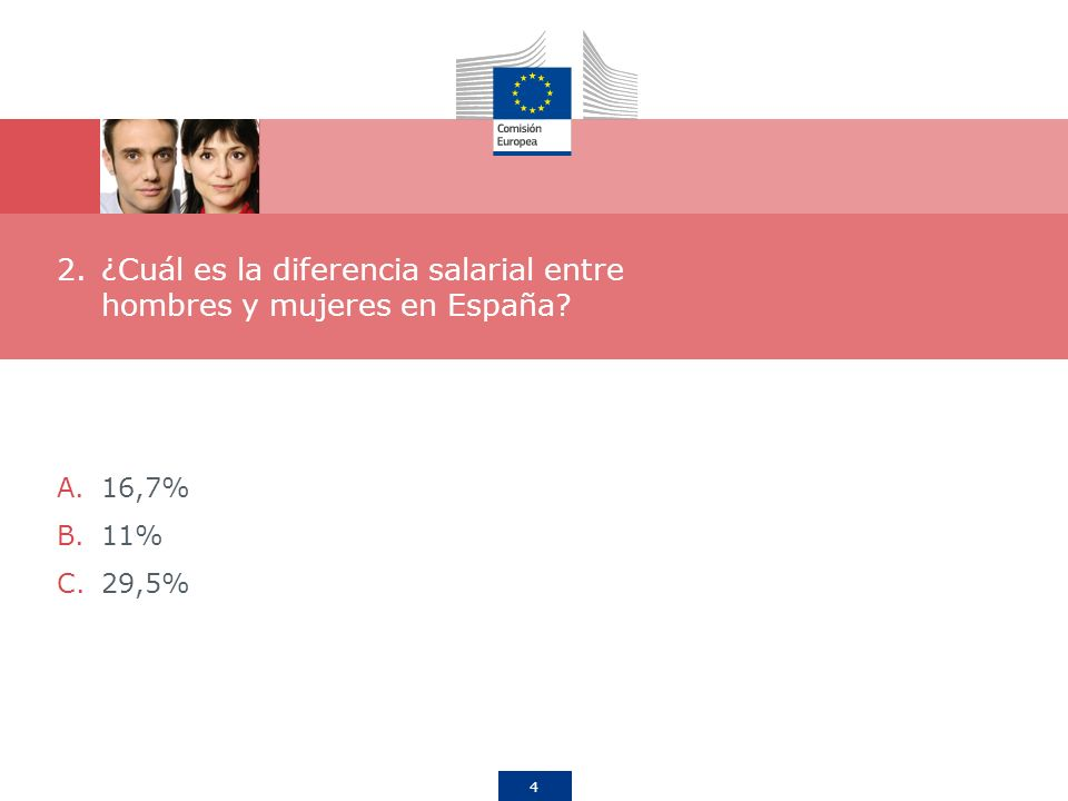 ¿Cuál es la diferencia salarial entre hombres y mujeres en España