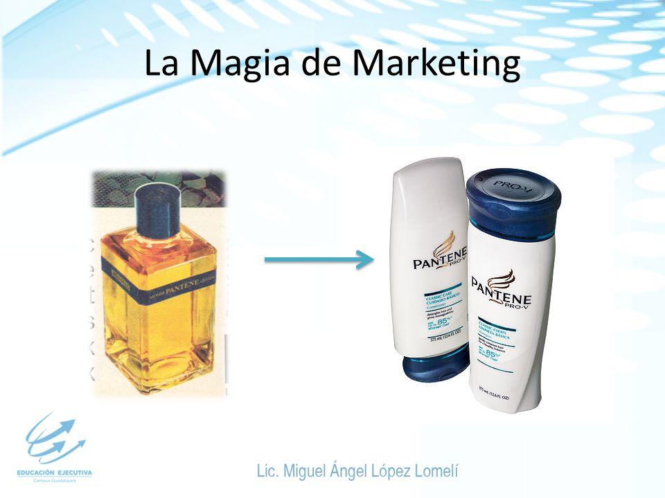 La Magia de Marketing
