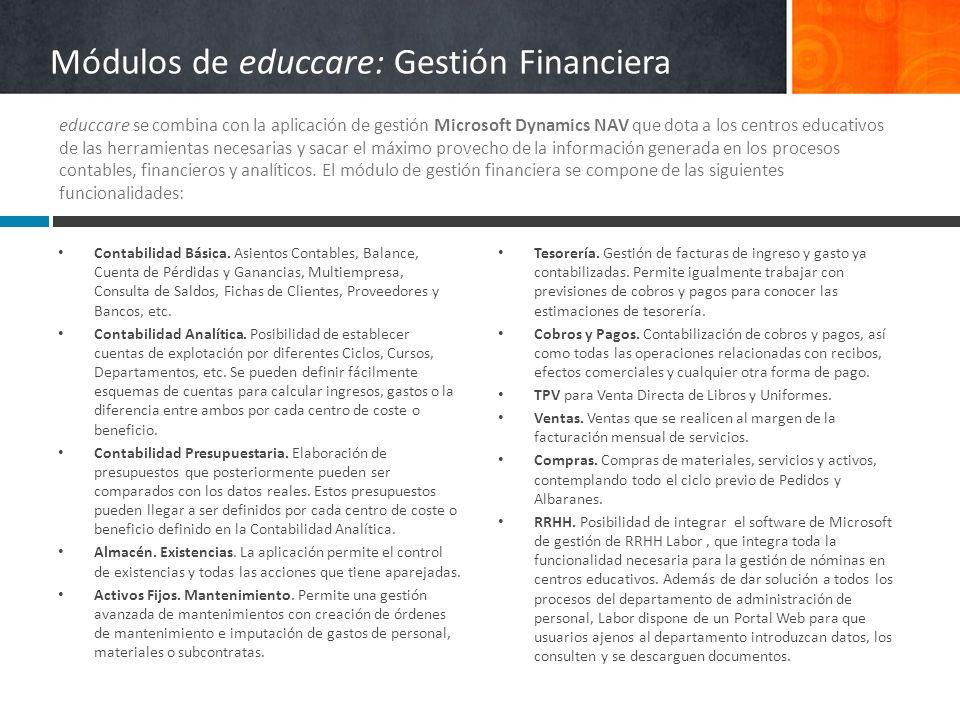 Módulos de educcare: Gestión Financiera