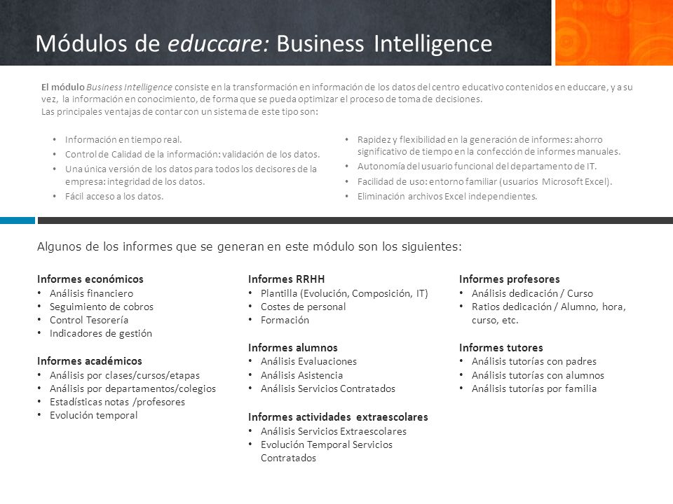 Módulos de educcare: Business Intelligence