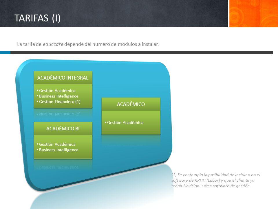 TARIFAS (I) La tarifa de educcare depende del número de módulos a instalar. ACADÉMICO INTEGRAL. Gestión Académica.