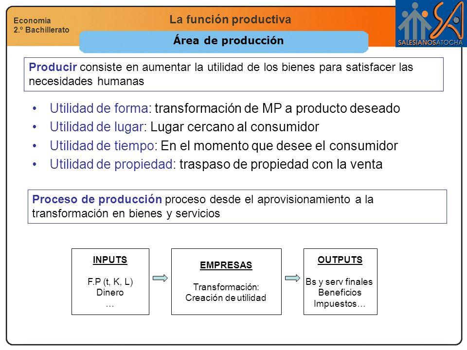 Utilidad de forma: transformación de MP a producto deseado