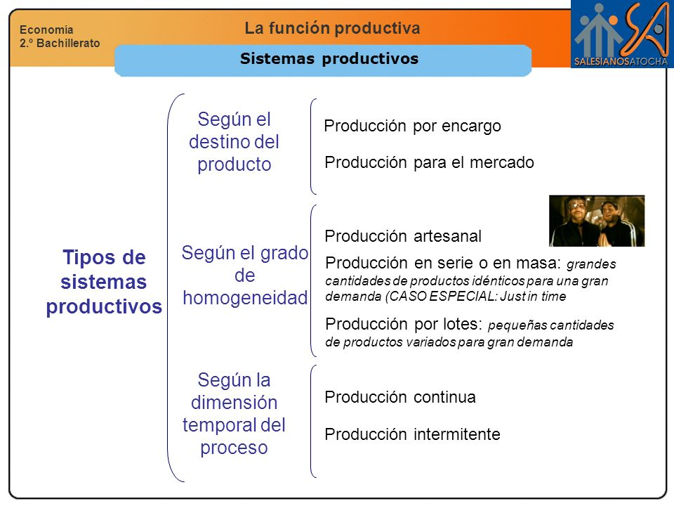 Tipos de sistemas productivos