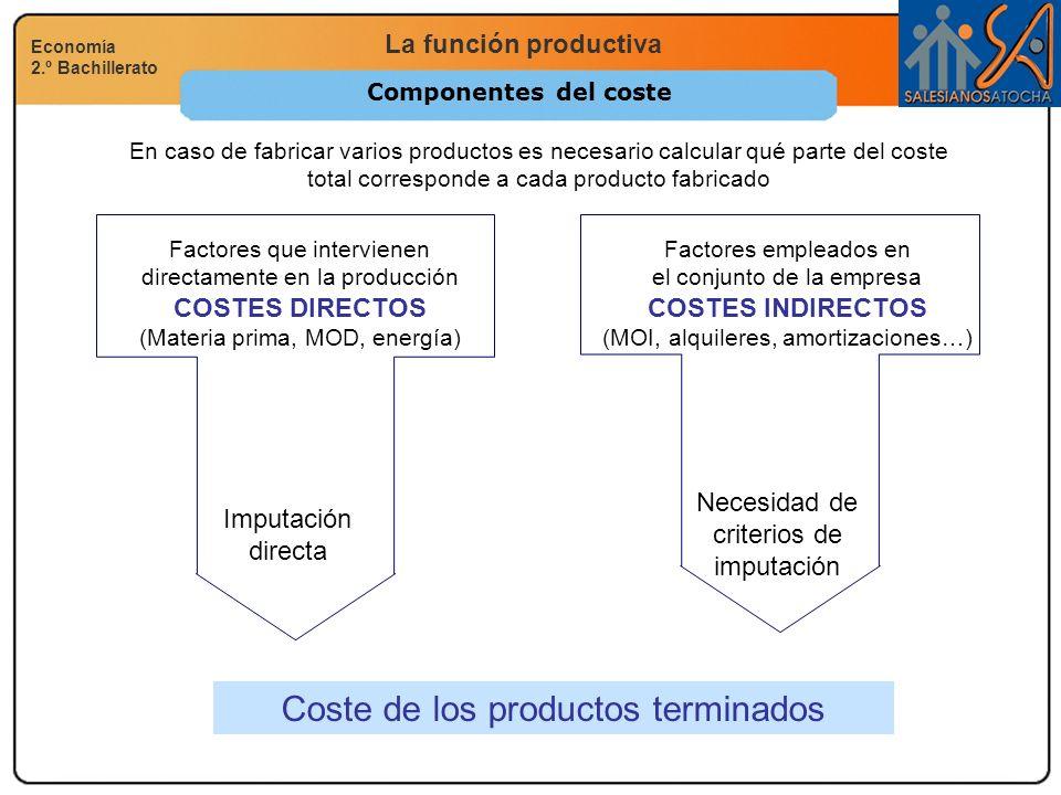 Coste de los productos terminados
