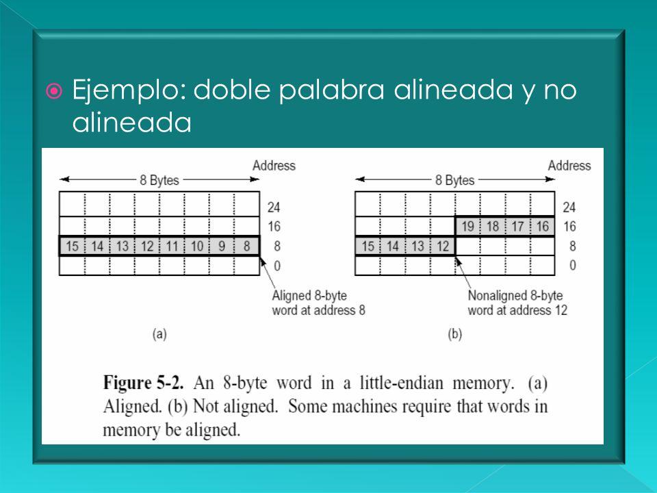 Ejemplo: doble palabra alineada y no alineada