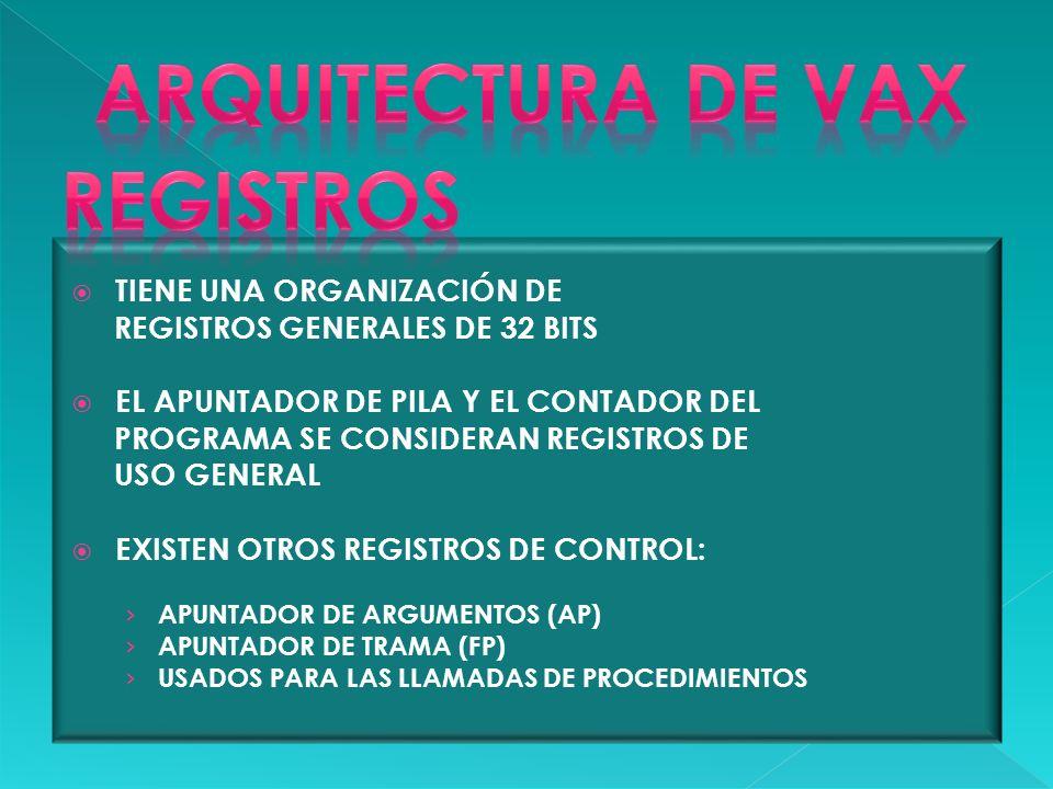 ARQUITECTURA DE VAX REGISTROS