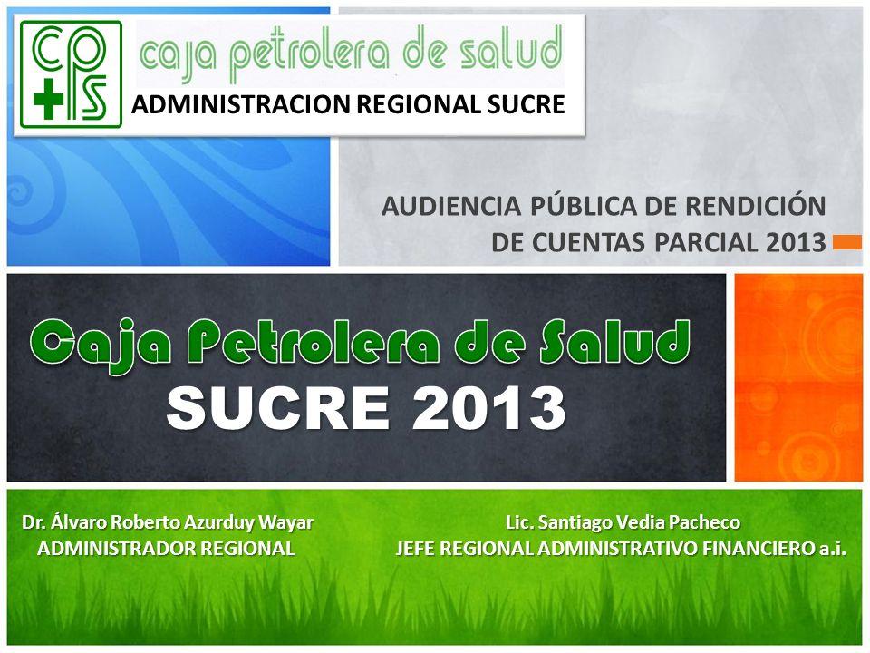 ADMINISTRADOR REGIONAL JEFE REGIONAL ADMINISTRATIVO FINANCIERO a.i.