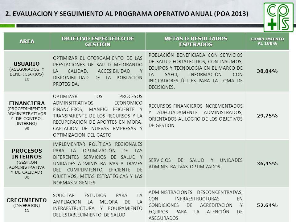 2. EVALUACION Y SEGUIMIENTO AL PROGRAMA OPERATIVO anual (POA 2013)