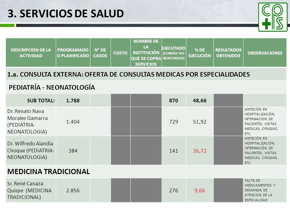 3. SERVICIOS DE SALUD MEDICINA TRADICIONAL