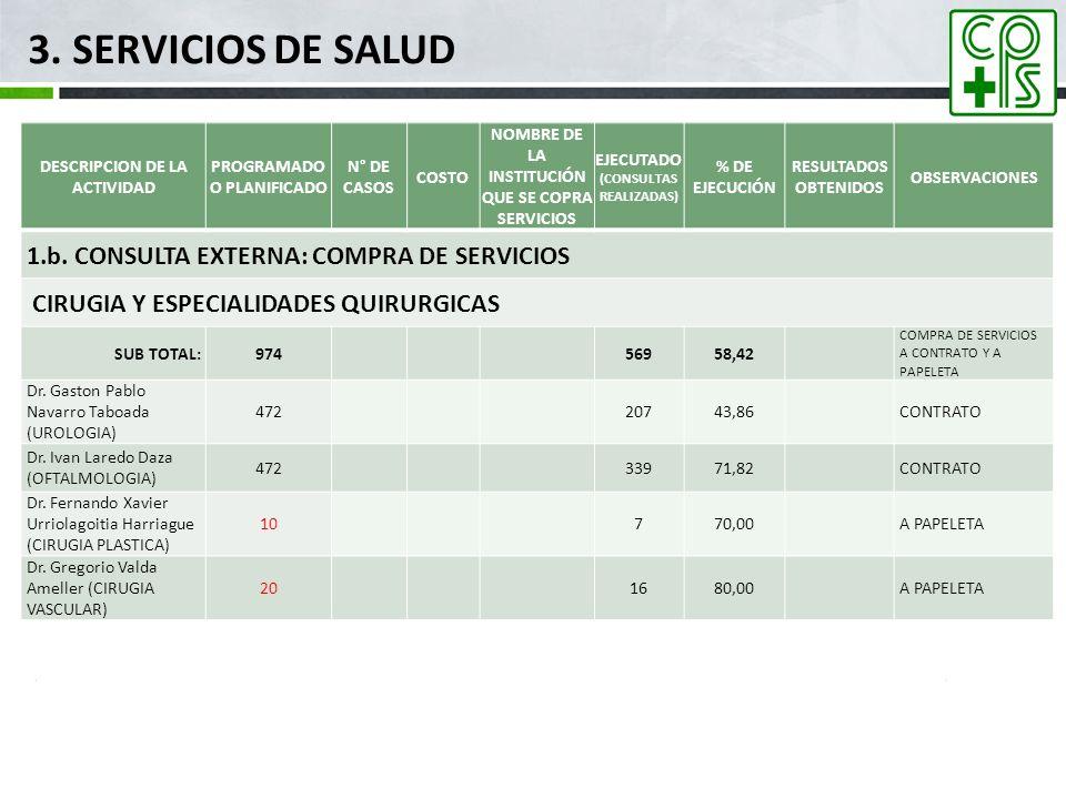 3. SERVICIOS DE SALUD 1.b. CONSULTA EXTERNA: COMPRA DE SERVICIOS