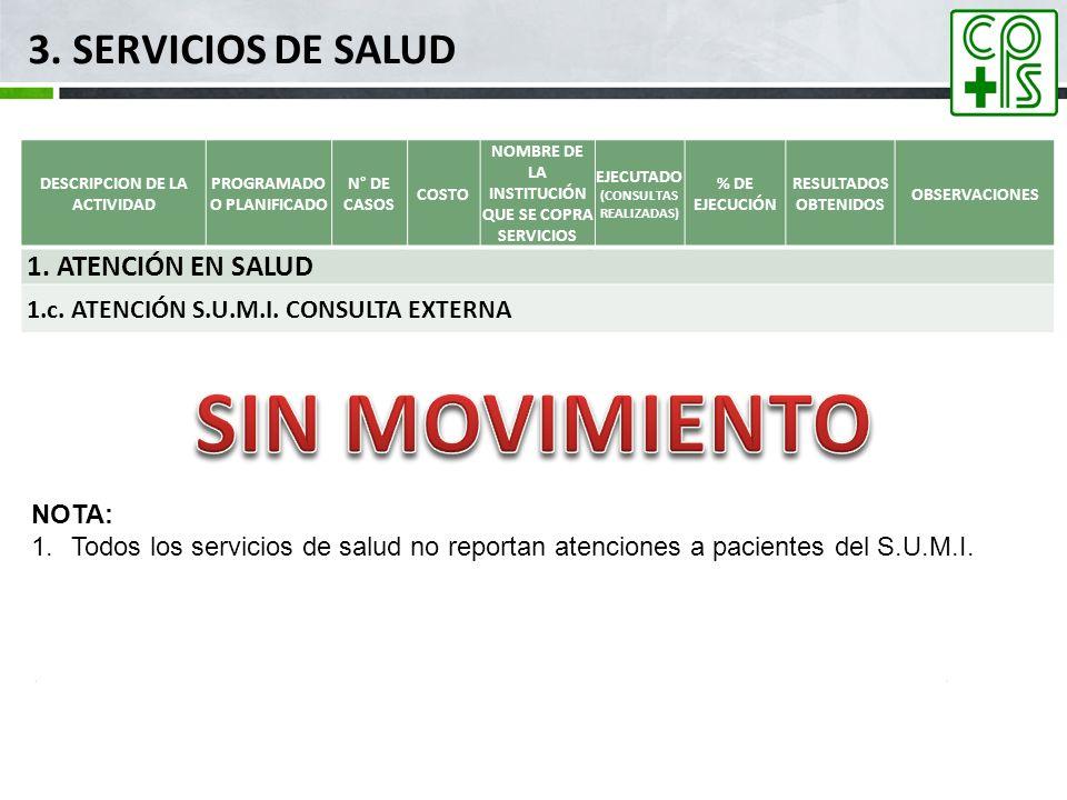 SIN MOVIMIENTO 3. SERVICIOS DE SALUD 1. ATENCIÓN EN SALUD