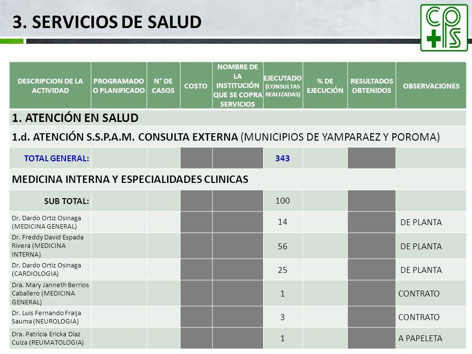 3. SERVICIOS DE SALUD 1. ATENCIÓN EN SALUD