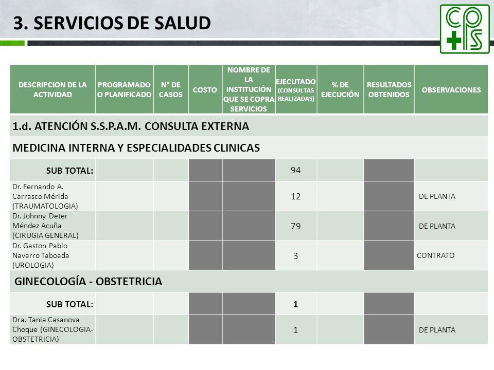 3. SERVICIOS DE SALUD 1.d. ATENCIÓN S.S.P.A.M. CONSULTA EXTERNA