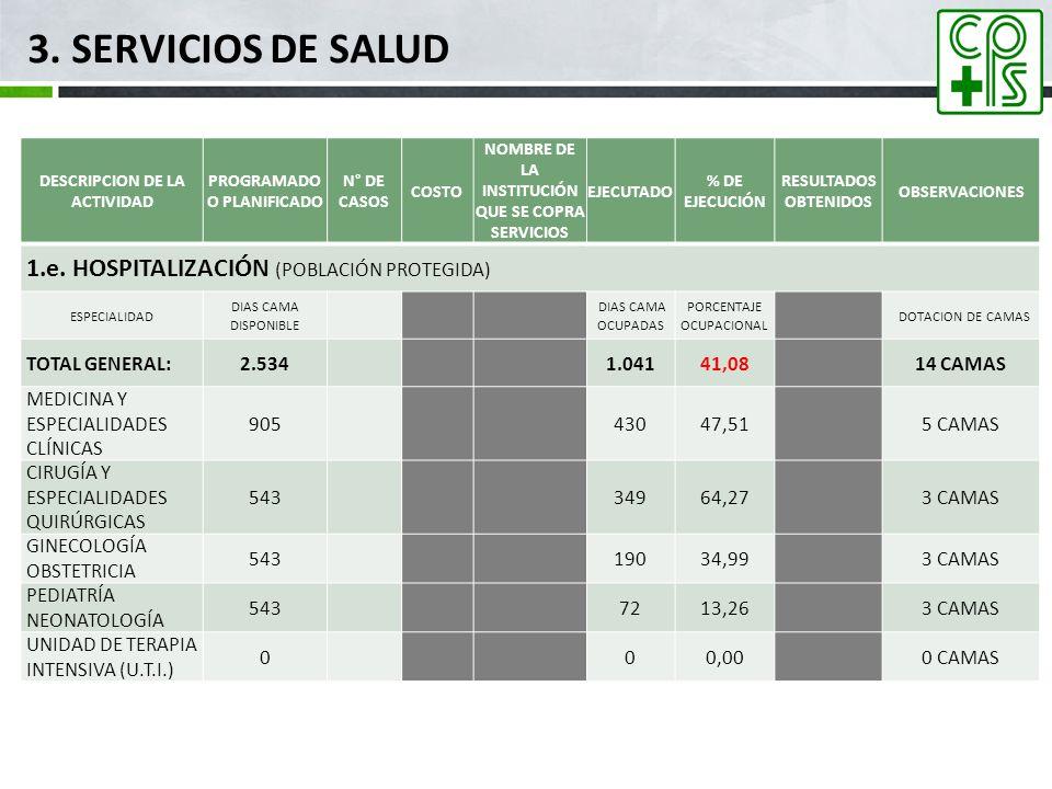 3. SERVICIOS DE SALUD 1.e. HOSPITALIZACIÓN (POBLACIÓN PROTEGIDA)