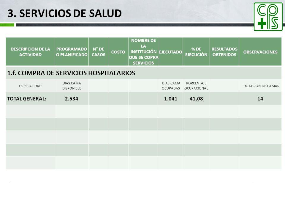 3. SERVICIOS DE SALUD 1.f. COMPRA DE SERVICIOS HOSPITALARIOS