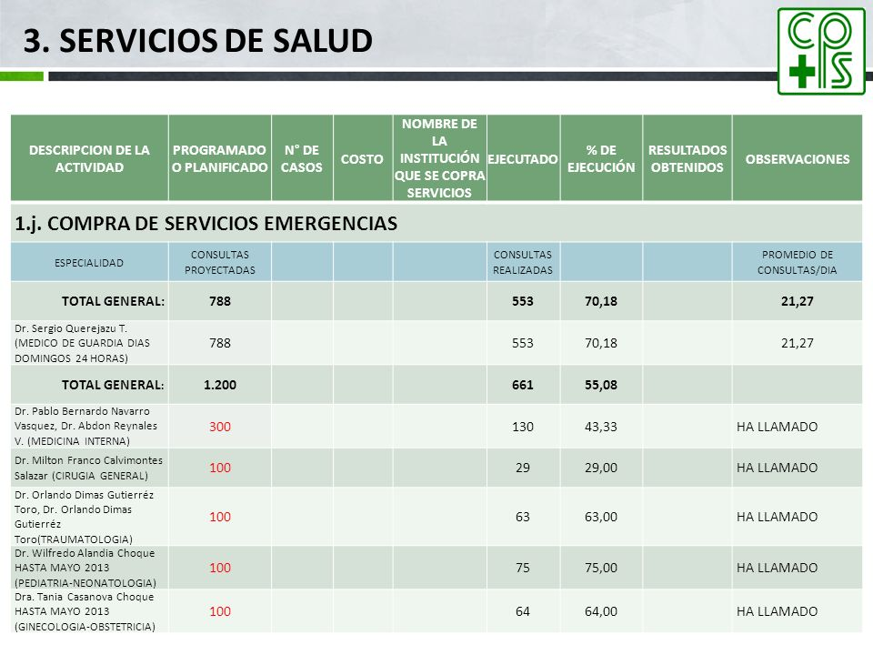 3. SERVICIOS DE SALUD 1.j. COMPRA DE SERVICIOS EMERGENCIAS mar-17