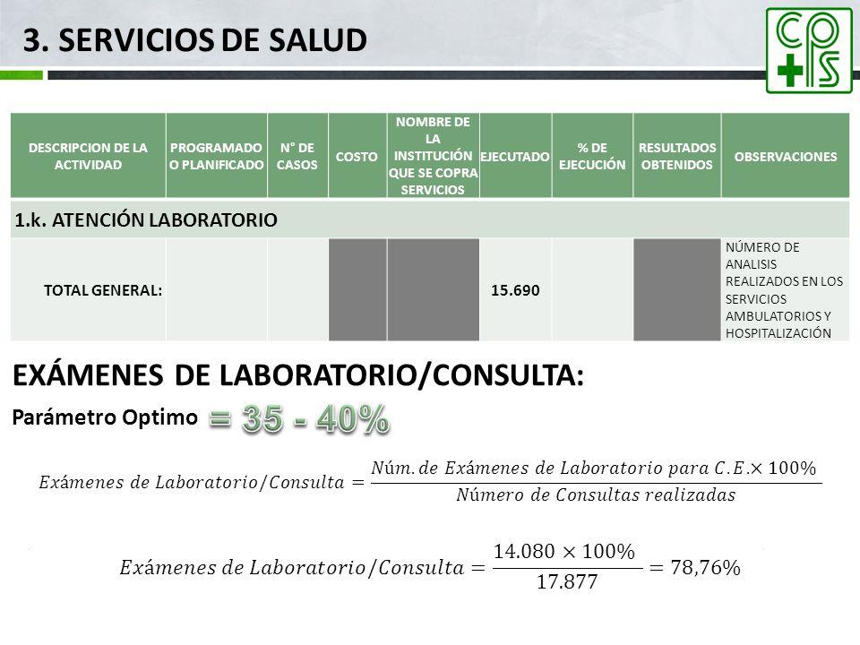 3. SERVICIOS DE SALUD = 35 - 40% EXÁMENES DE LABORATORIO/CONSULTA: