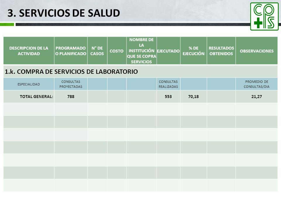 3. SERVICIOS DE SALUD 1.k. COMPRA DE SERVICIOS DE LABORATORIO mar-17