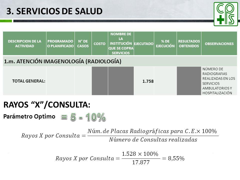 3. SERVICIOS DE SALUD = 5 - 10% RAYOS X /CONSULTA: Parámetro Optimo