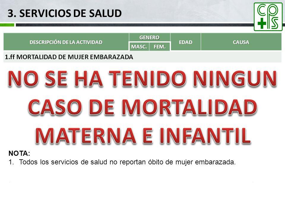 NO SE HA TENIDO NINGUN CASO DE MORTALIDAD MATERNA E INFANTIL