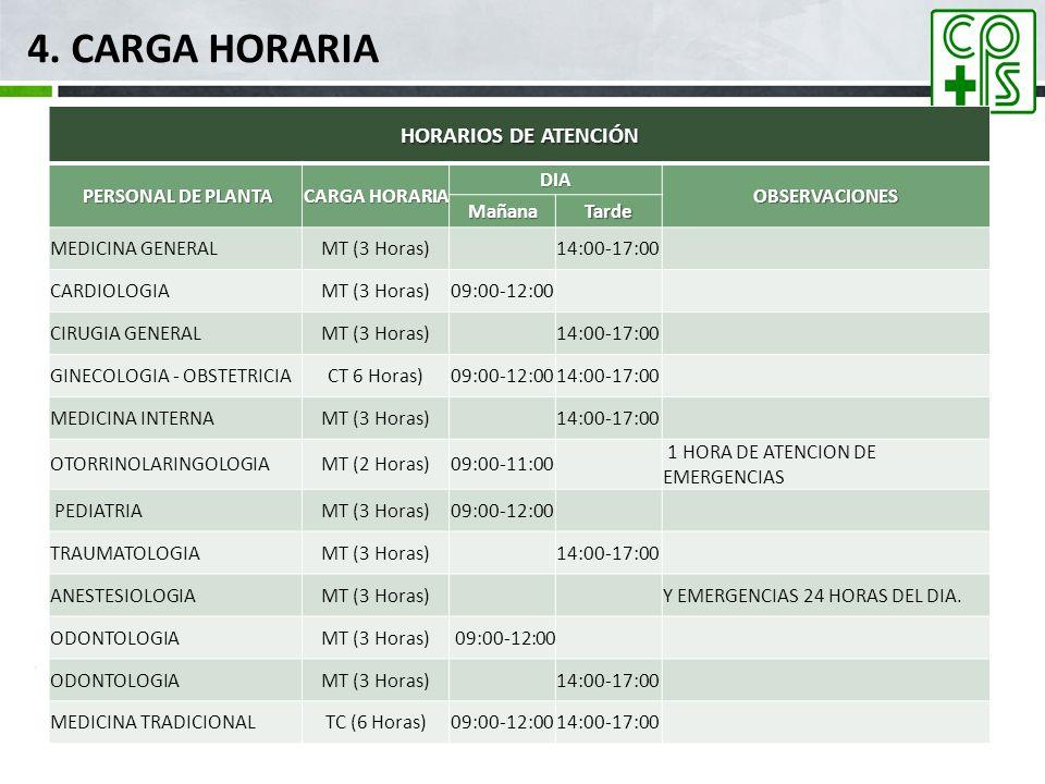 4. CARGA HORARIA HORARIOS DE ATENCIÓN PERSONAL DE PLANTA CARGA HORARIA