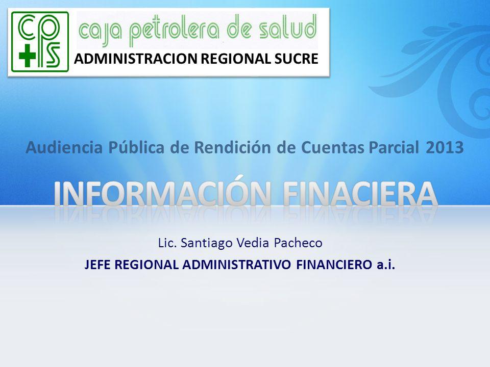 INFORMACIÓN FINACIERA